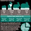 Mature-4+-Rabbit-Feeding-Guide